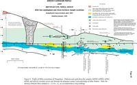 tn_trench-profile-updateJan08_VanLandingham_GSA_2008_desk_copy.jpg